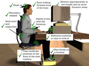 Posture by a computer